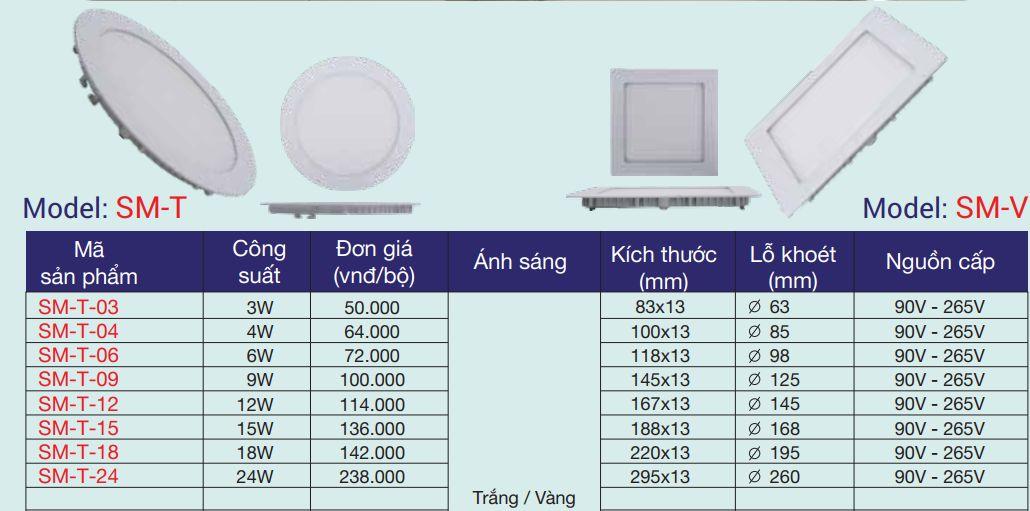 Giá bán lẻ đèn led âm trần theo công suất