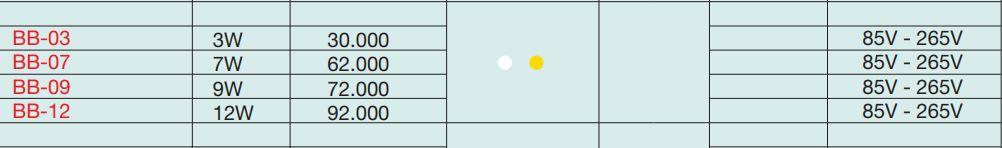 Giá bán lẻ đèn led búp tròn theo công suất