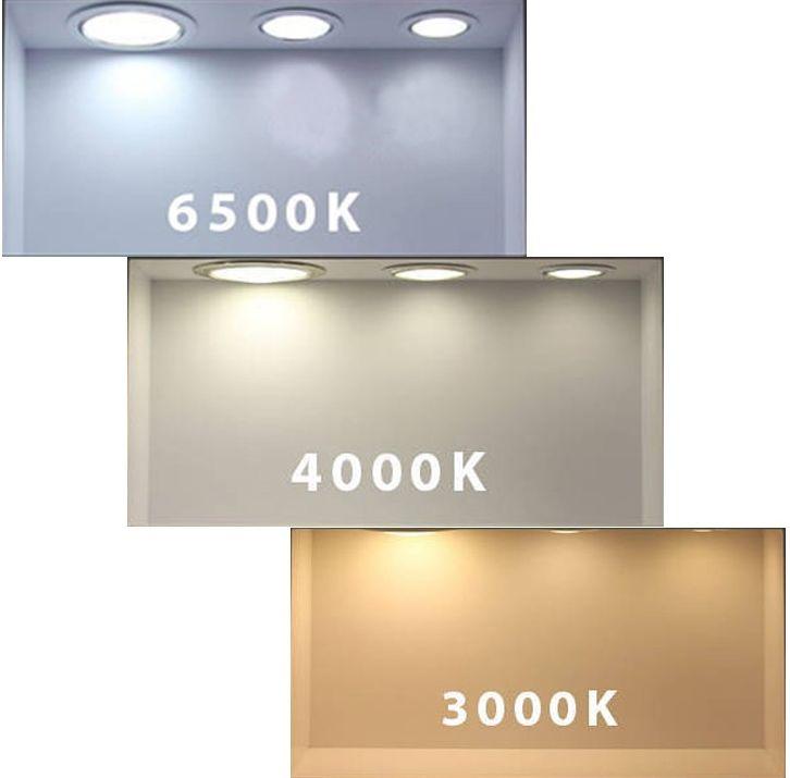 Ánh sáng trung tính 4000k