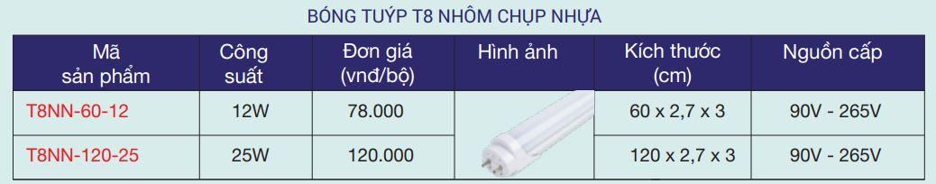 Báng giá bán lẻ đèn led T8 nhôm nhựa theo công suấtBáng giá bán lẻ đèn led T8 nhôm nhựa theo công suất