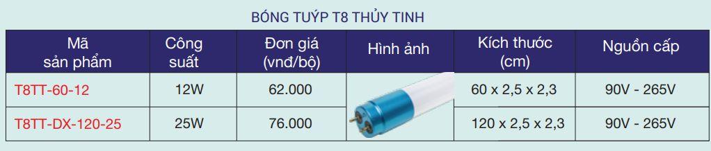 Giá bán lẻ đèn tuýp led T8 thủy tinh theo công suất