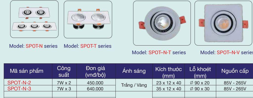 Giá bán đèn led âm trần đôi xoay 360 độ theo công suất