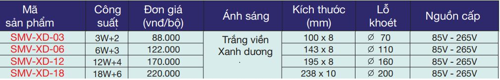 Giá bán đèn led âm trần viền xanh dương siêu mỏng theo công suất